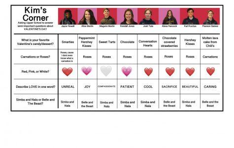 Kim's Corner: Valentine Edition