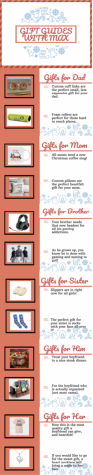 Gift Guides For Christmas!